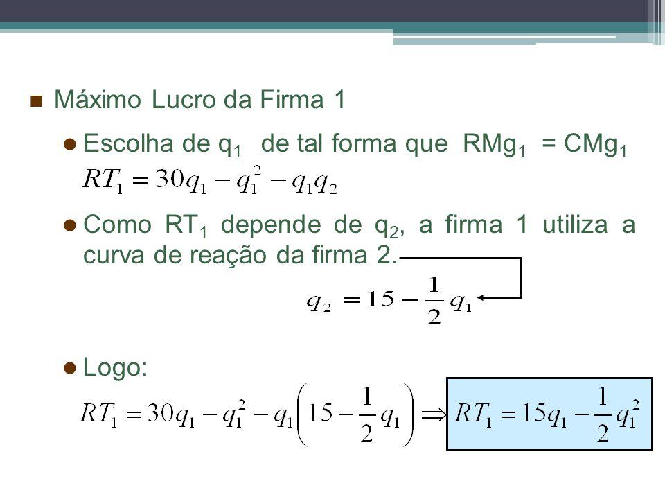 Máximo Lucro da Firma 1 Escolha de q 1 de tal forma que RMg 1 = CMg 1 Como RT 1 depende de q 2, a firma 1 utiliza a curva de reação da firma 2. Logo: