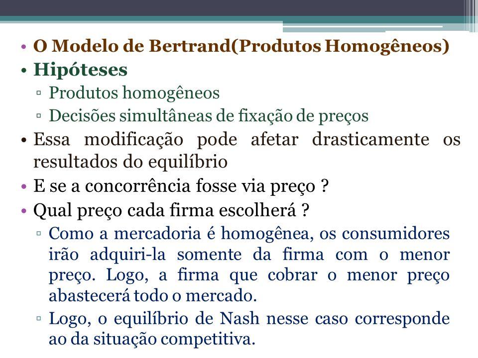 O Modelo de Bertrand(Produtos Homogêneos) Hipóteses ▫Produtos homogêneos ▫Decisões simultâneas de fixação de preços Essa modificação pode afetar drast