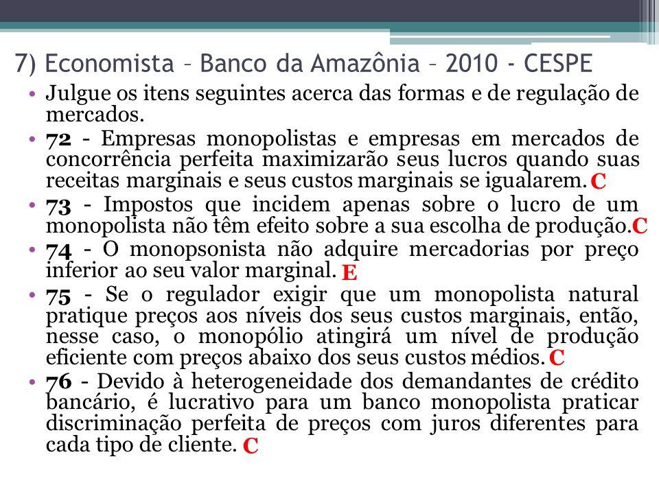Julgue os itens seguintes acerca das formas e de regulação de mercados. 72 - Empresas monopolistas e empresas em mercados de concorrência perfeita max
