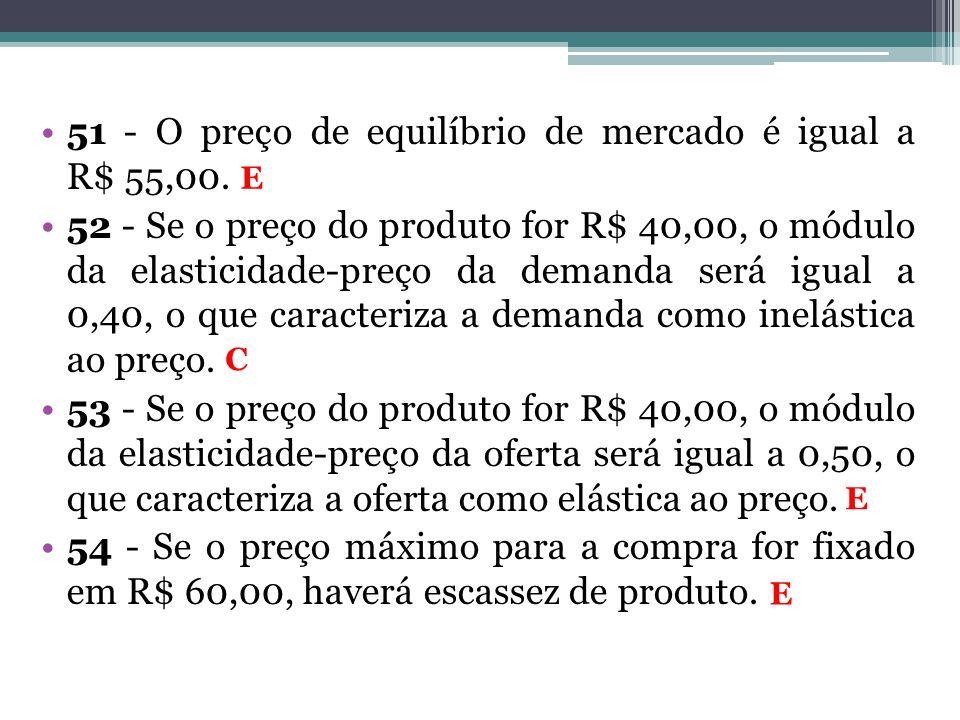 51 - O preço de equilíbrio de mercado é igual a R$ 55,00. 52 - Se o preço do produto for R$ 40,00, o módulo da elasticidade-preço da demanda será igua