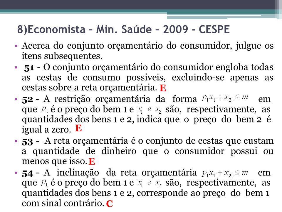 8)Economista – Min. Saúde – 2009 - CESPE Acerca do conjunto orçamentário do consumidor, julgue os itens subsequentes. 51 - O conjunto orçamentário do