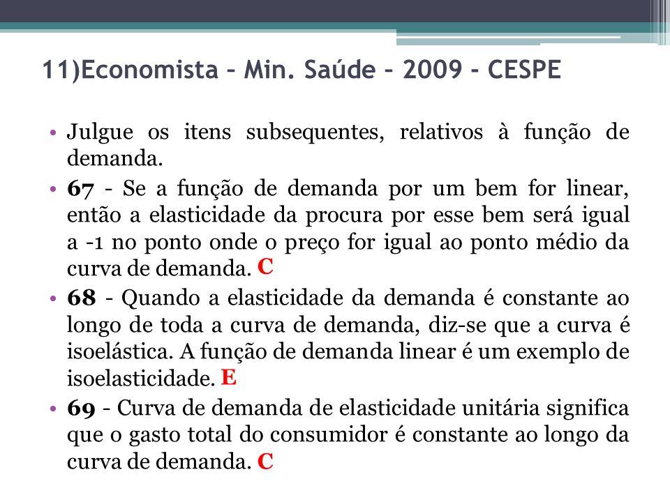Julgue os itens subsequentes, relativos à função de demanda. 67 - Se a função de demanda por um bem for linear, então a elasticidade da procura por es