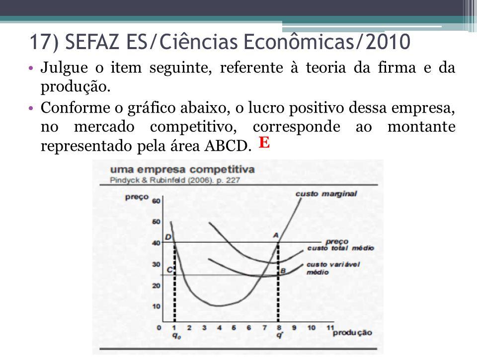 17) SEFAZ ES/Ciências Econômicas/2010 Julgue o item seguinte, referente à teoria da firma e da produção. Conforme o gráfico abaixo, o lucro positivo d