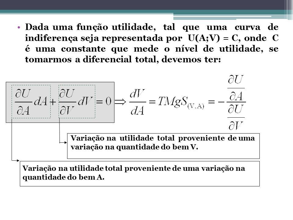 Dada uma função utilidade, tal que uma curva de indiferença seja representada por U(A;V) = C, onde C é uma constante que mede o nível de utilidade, se