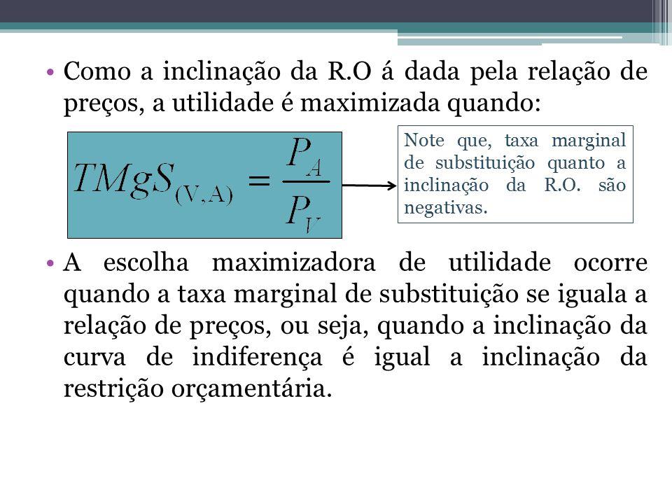 Como a inclinação da R.O á dada pela relação de preços, a utilidade é maximizada quando: A escolha maximizadora de utilidade ocorre quando a taxa marg