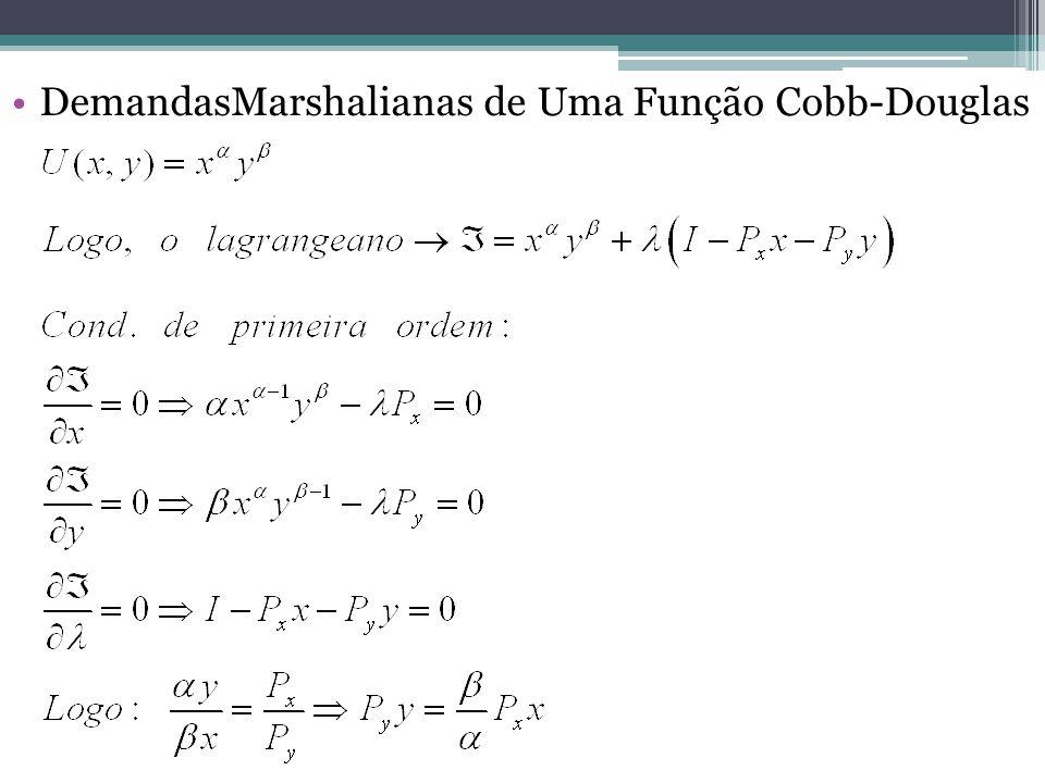 DemandasMarshalianas de Uma Função Cobb-Douglas