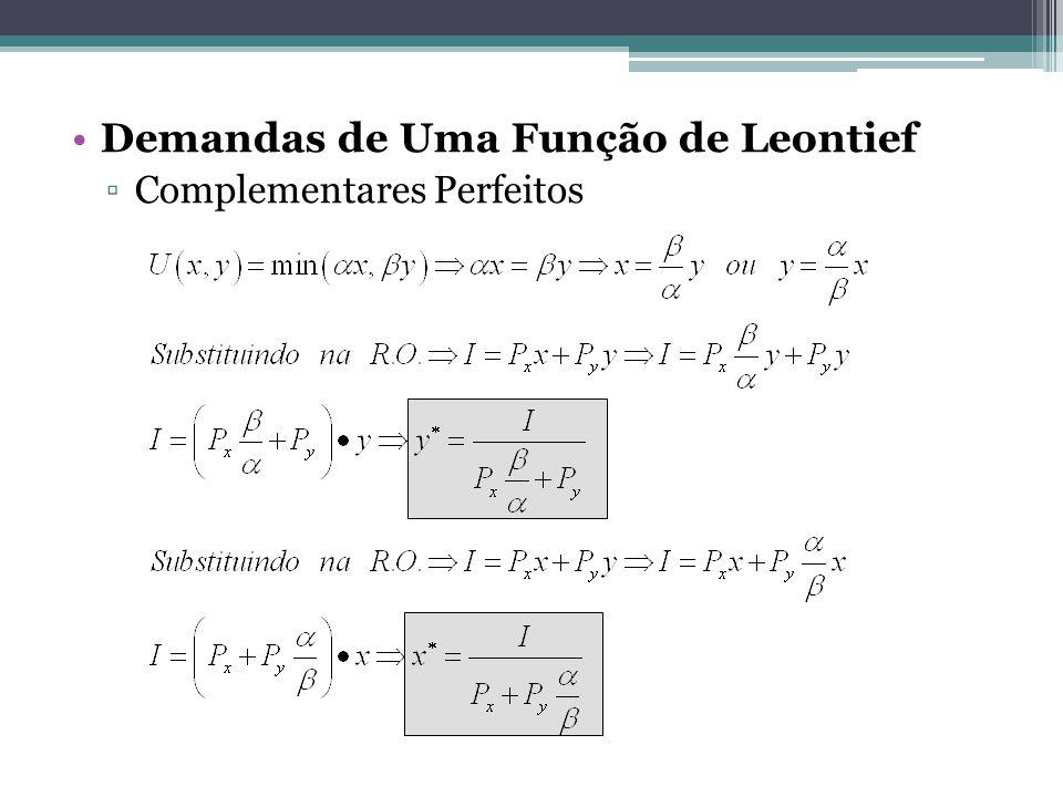 Demandas de Uma Função de Leontief ▫Complementares Perfeitos