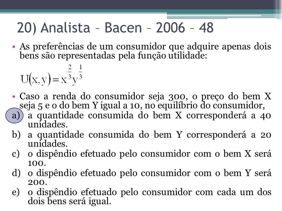 As preferências de um consumidor que adquire apenas dois bens são representadas pela função utilidade: Caso a renda do consumidor seja 300, o preço do