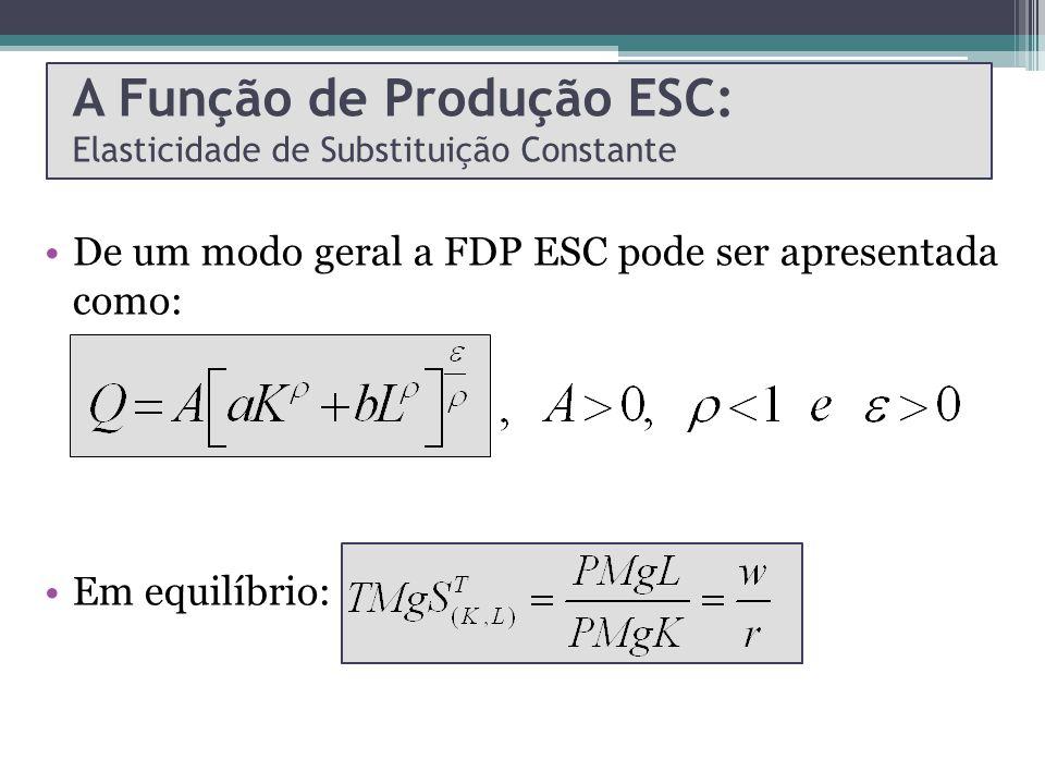 A Função de Produção ESC: Elasticidade de Substituição Constante De um modo geral a FDP ESC pode ser apresentada como: Em equilíbrio: