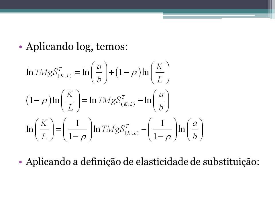 Aplicando log, temos: Aplicando a definição de elasticidade de substituição: