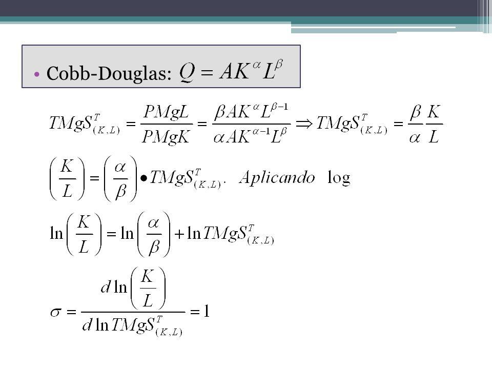 Cobb-Douglas: