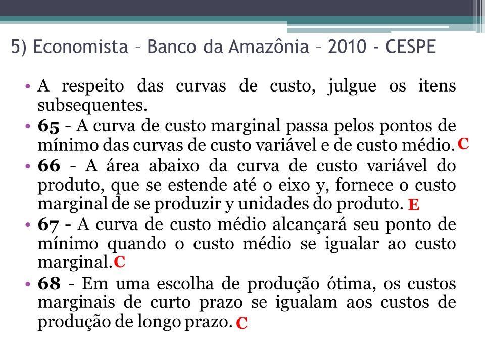 A respeito das curvas de custo, julgue os itens subsequentes. 65 - A curva de custo marginal passa pelos pontos de mínimo das curvas de custo variável