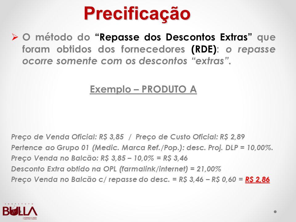 """Precificação OO método do """"Repasse dos Descontos Extras"""" que foram obtidos dos fornecedores (RDE): o repasse ocorre somente com os descontos """"extras"""