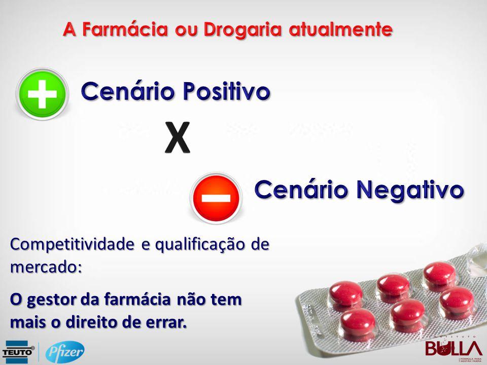 Competitividade e qualificação de mercado: O gestor da farmácia não tem mais o direito de errar.