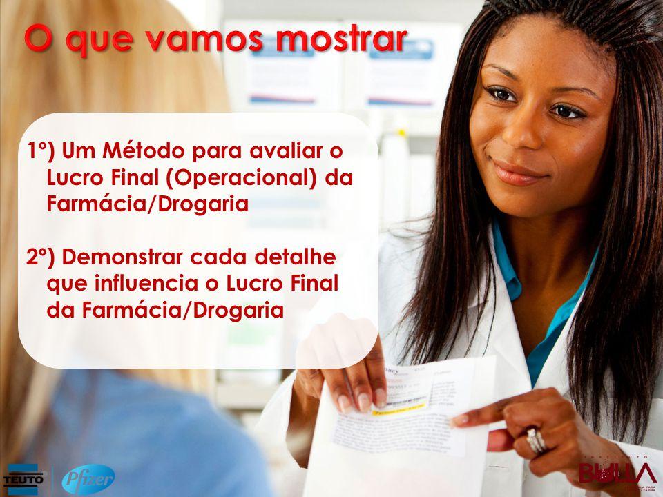 1º) Um Método para avaliar o Lucro Final (Operacional) da Farmácia/Drogaria 2º) Demonstrar cada detalhe que influencia o Lucro Final da Farmácia/Droga