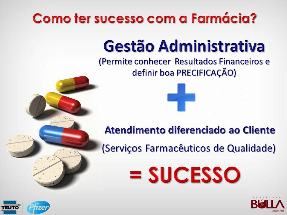 (Permite conhecer Resultados Financeiros e definir boa PRECIFICAÇÃO) (Serviços Farmacêuticos de Qualidade) (Serviços Farmacêuticos de Qualidade)
