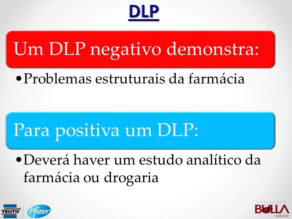 Um DLP negativo demonstra: Problemas estruturais da farmácia Para positiva um DLP: Deverá haver um estudo analítico da farmácia ou drogaria