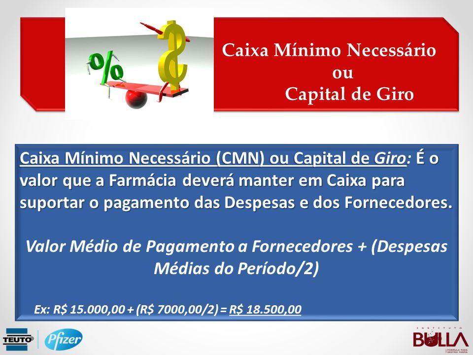 Caixa Mínimo Necessário (CMN) ou Capital de Giro: É o valor que a Farmácia deverá manter em Caixa para suportar o pagamento das Despesas e dos Fornece