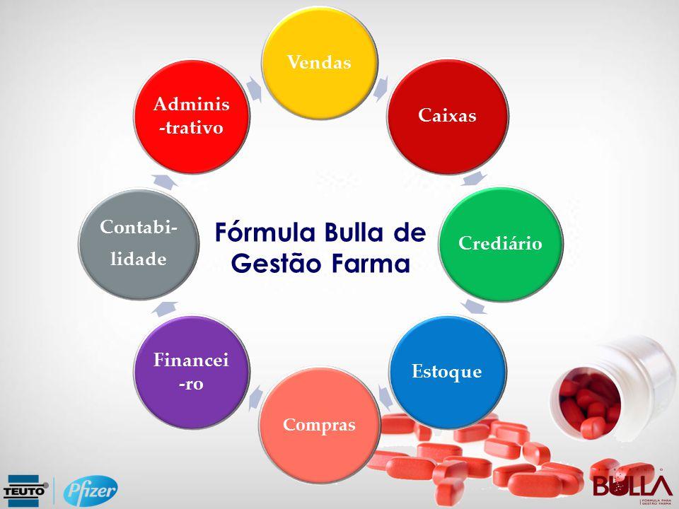 Produtividade por Funcionário Produtividade por Funcionário Produtividade por Funcionário: Representa o valor médio produzido por cada funcionário existente na Farmácia.