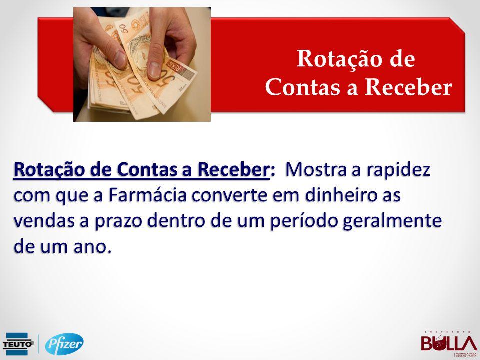 Rotação de Contas a Receber Rotação de Contas a Receber Rotação de Contas a Receber: Mostra a rapidez com que a Farmácia converte em dinheiro as venda