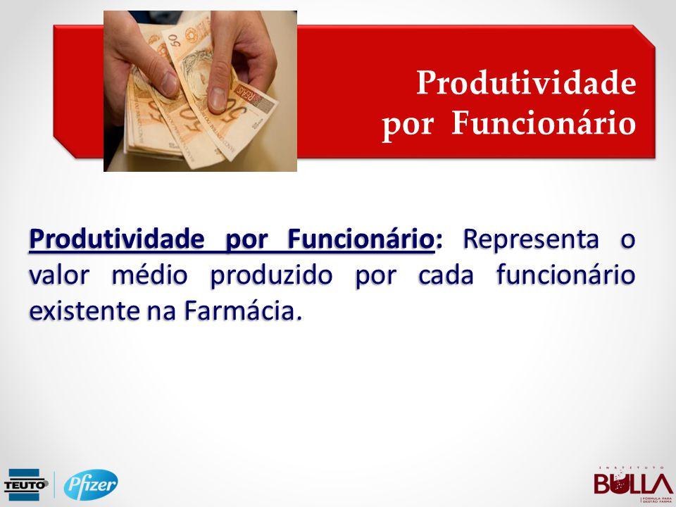 Produtividade por Funcionário Produtividade por Funcionário Produtividade por Funcionário: Representa o valor médio produzido por cada funcionário exi