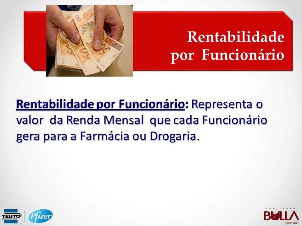 Rentabilidade por Funcionário Rentabilidade por Funcionário Rentabilidade por Funcionário: Representa o valor da Renda Mensal que cada Funcionário ger