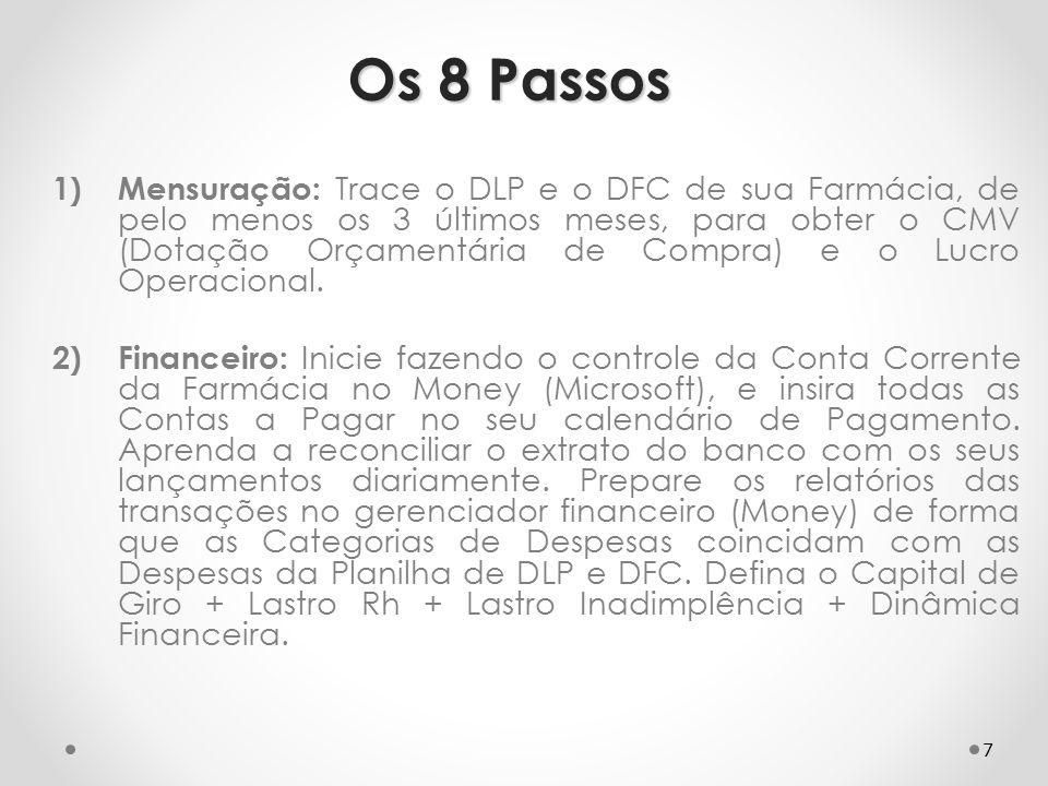 Os 8 Passos 1) Mensuração: Trace o DLP e o DFC de sua Farmácia, de pelo menos os 3 últimos meses, para obter o CMV (Dotação Orçamentária de Compra) e