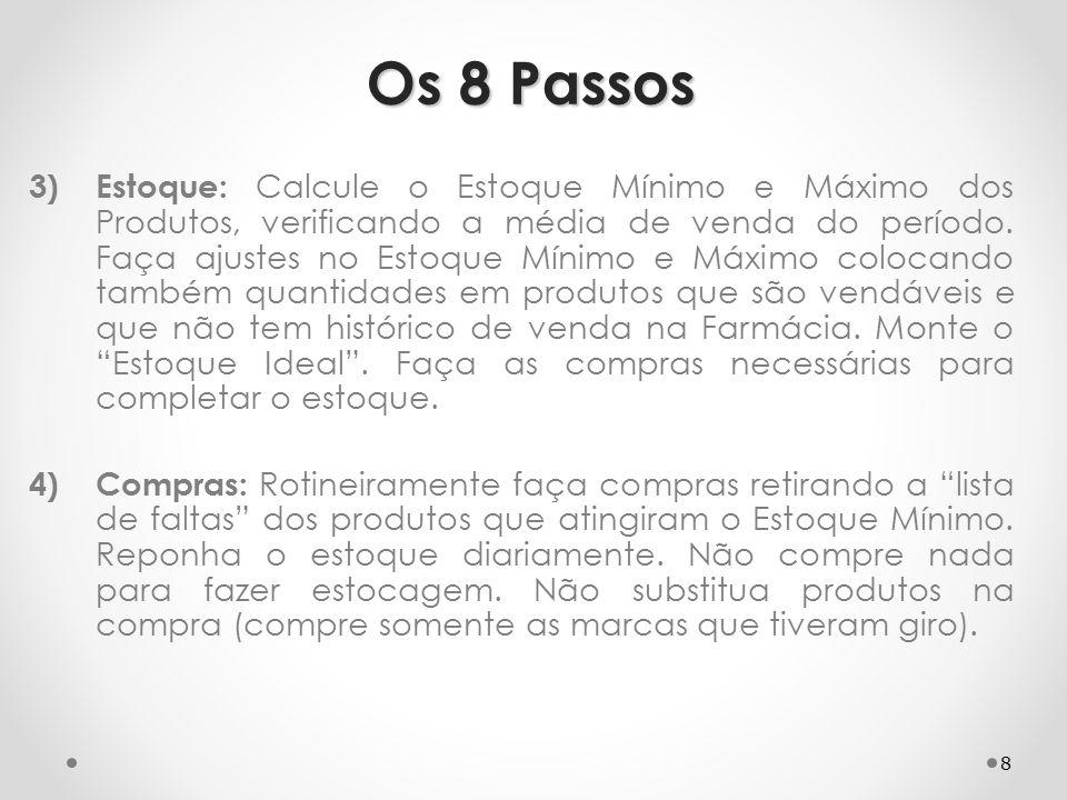 Os 8 Passos 3) Estoque: Calcule o Estoque Mínimo e Máximo dos Produtos, verificando a média de venda do período. Faça ajustes no Estoque Mínimo e Máxi