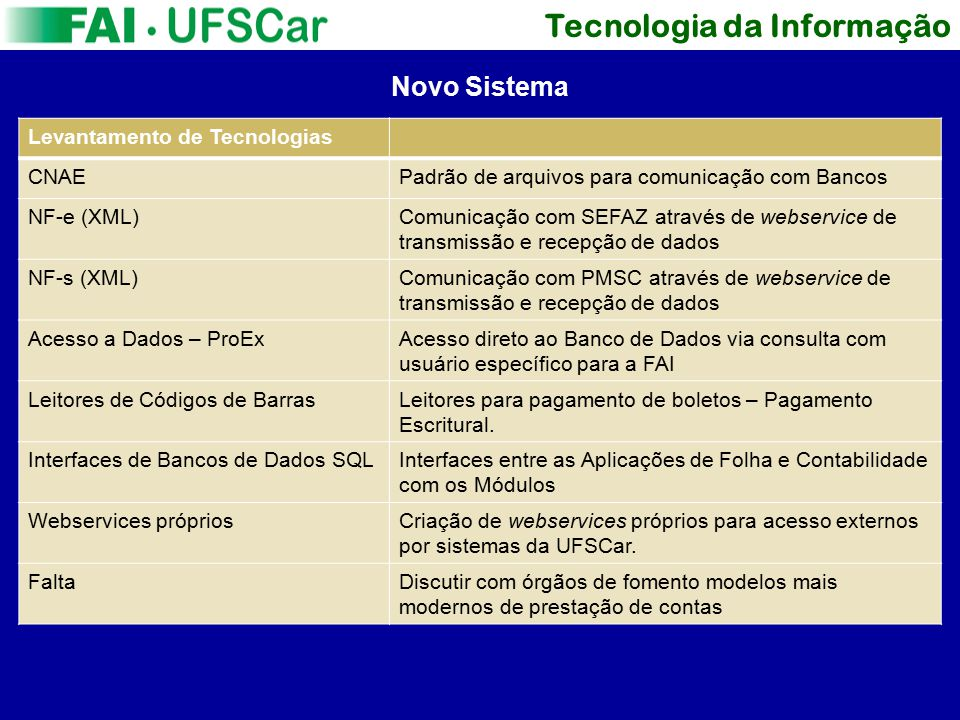 Tecnologia da Informação Levantamento de Tecnologias CNAEPadrão de arquivos para comunicação com Bancos NF-e (XML)Comunicação com SEFAZ através de webservice de transmissão e recepção de dados NF-s (XML)Comunicação com PMSC através de webservice de transmissão e recepção de dados Acesso a Dados – ProExAcesso direto ao Banco de Dados via consulta com usuário específico para a FAI Leitores de Códigos de BarrasLeitores para pagamento de boletos – Pagamento Escritural.