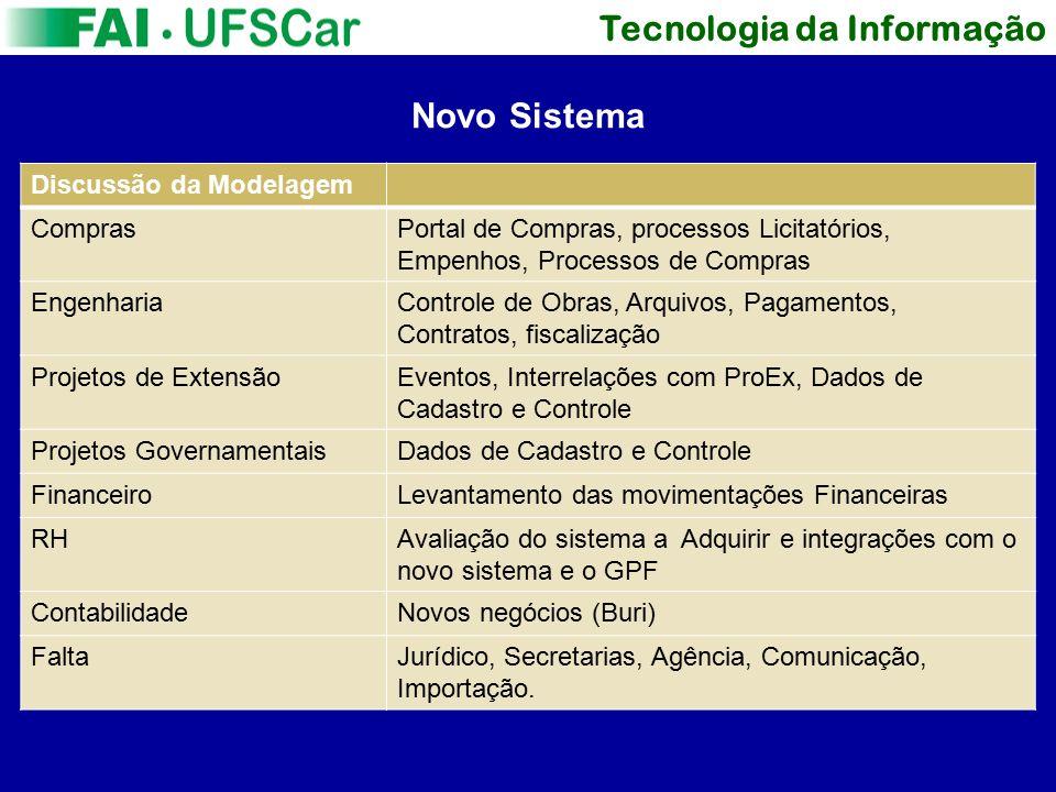 Tecnologia da Informação Discussão da Modelagem ComprasPortal de Compras, processos Licitatórios, Empenhos, Processos de Compras EngenhariaControle de