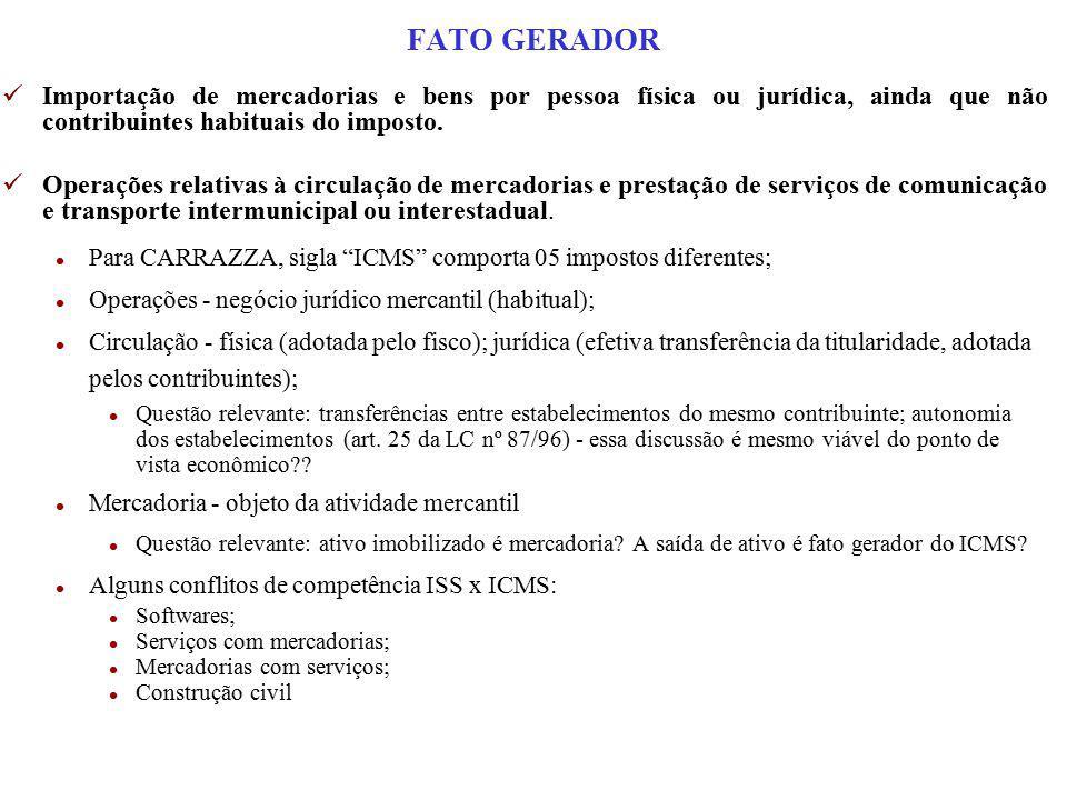 14 ISS - LC Nº 116/03 IMPORTAÇÃO / EXPORTAÇÃO Importação de serviços lIncidência: serviços provenientes do exterior ou lá iniciados.
