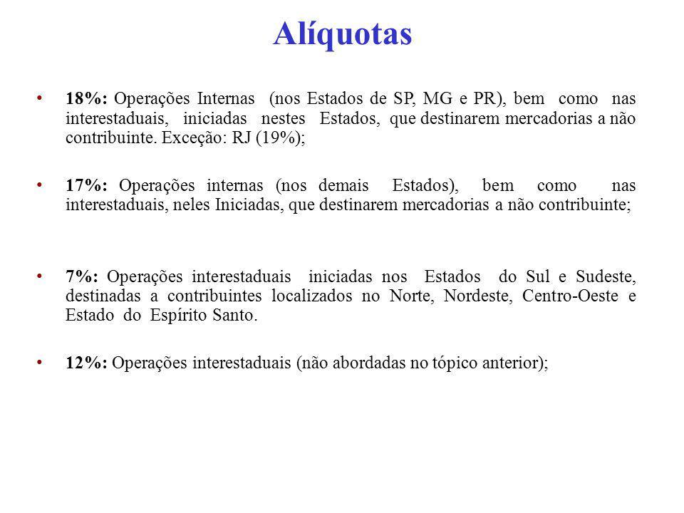 Para as operações internas (dentro do mesmo Estado) será aplicada a alíquota prevista em sua própria legislação.