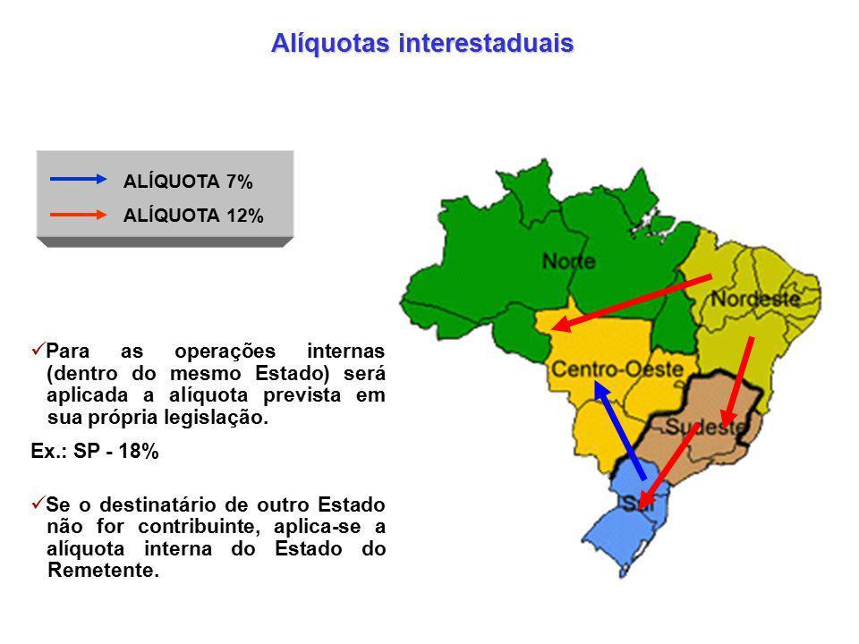 Para as operações internas (dentro do mesmo Estado) será aplicada a alíquota prevista em sua própria legislação. Ex.: SP - 18% Se o destinatário de ou