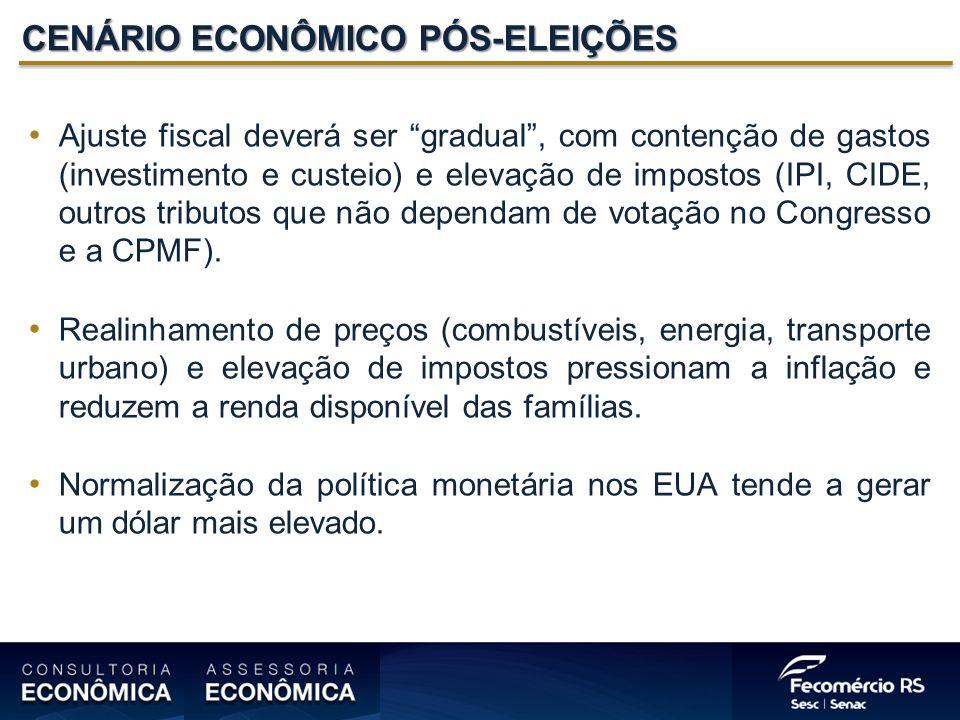 CENÁRIO ECONÔMICO PÓS-ELEIÇÕES Ajuste fiscal deverá ser gradual , com contenção de gastos (investimento e custeio) e elevação de impostos (IPI, CIDE, outros tributos que não dependam de votação no Congresso e a CPMF).