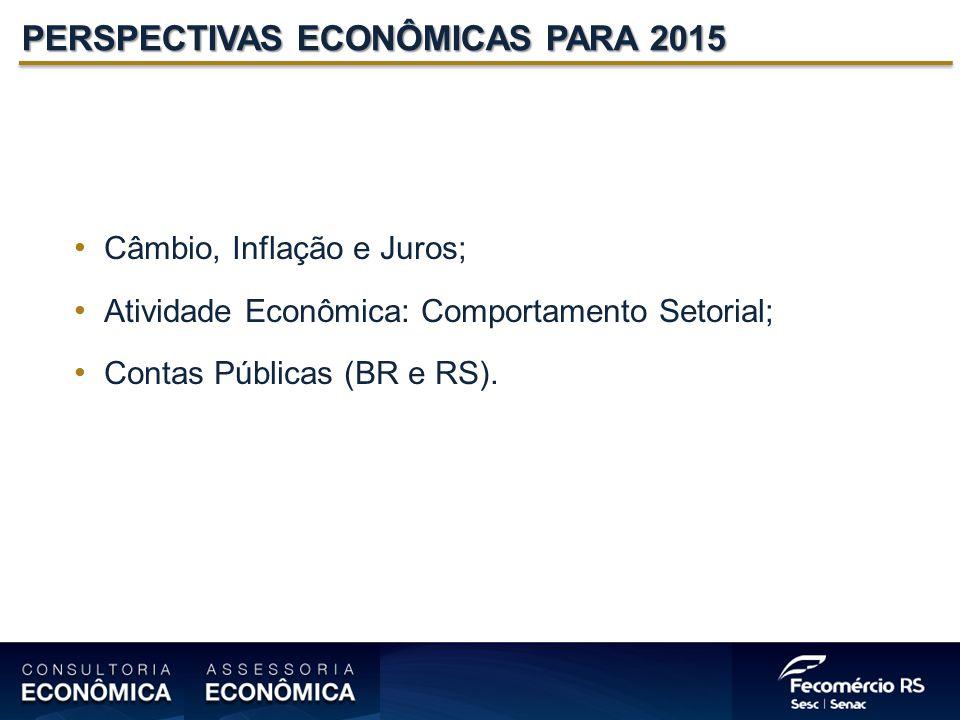 PERSPECTIVAS ECONÔMICAS PARA 2015 Câmbio, Inflação e Juros; Atividade Econômica: Comportamento Setorial; Contas Públicas (BR e RS).