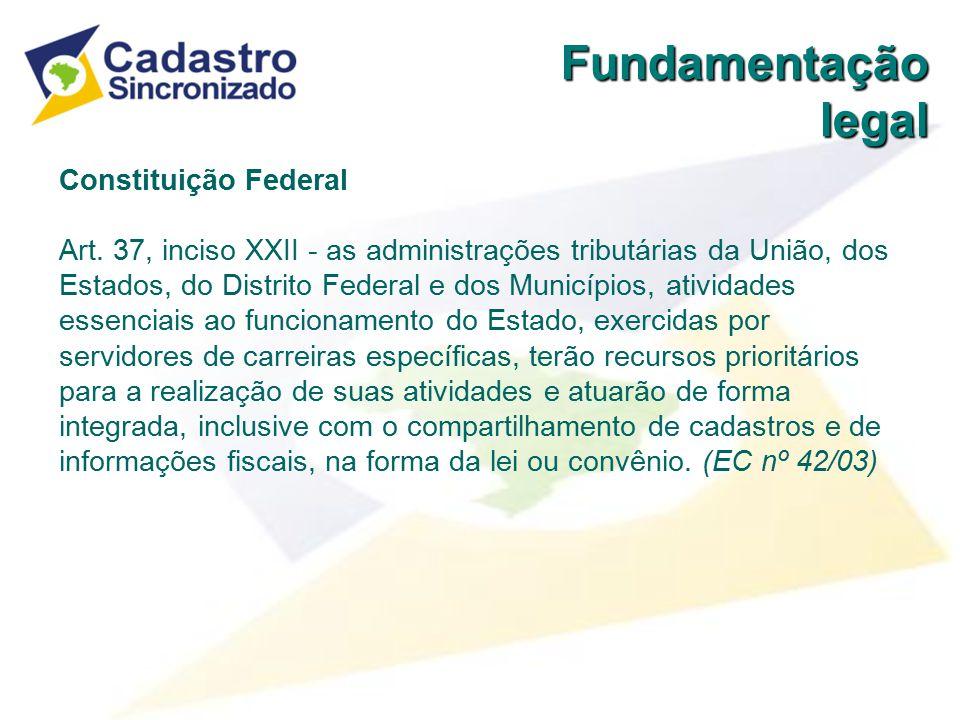 Convenentes sincronizados: RFB x SEFAZ/MG x SEFIN/BH Empreendimentos de interesse das três esferas de Governo Federal - Estadual - Municipal