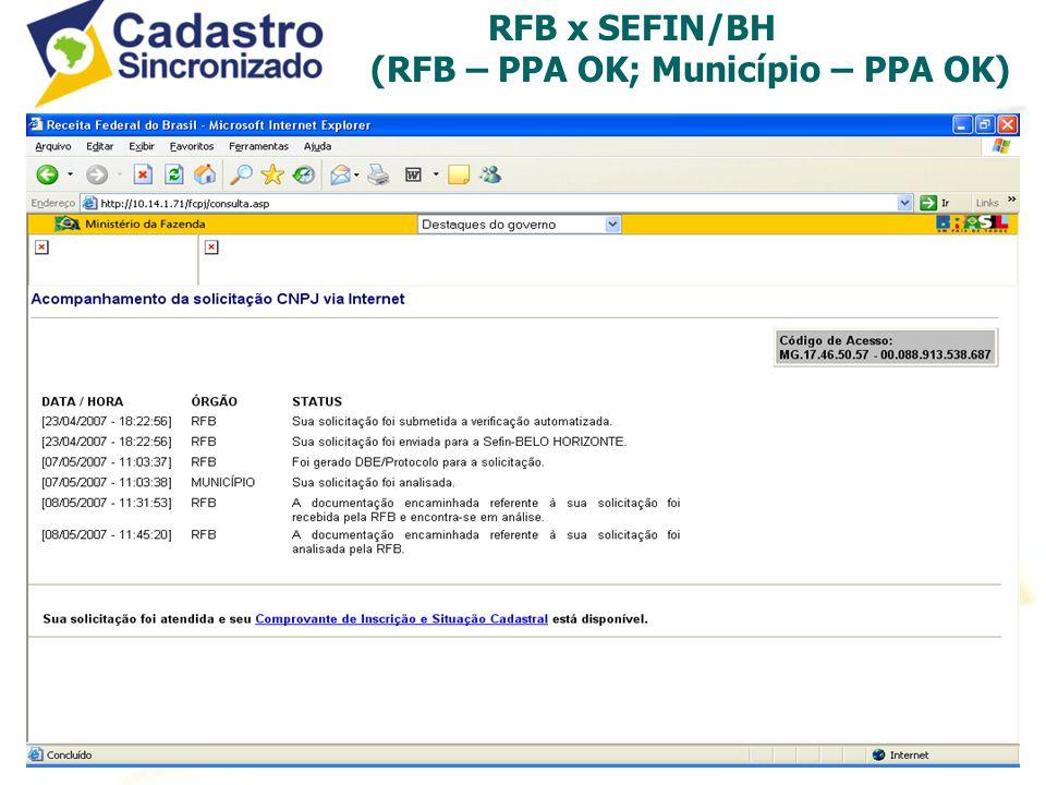 RFB x SEFIN/BH (RFB – PPA OK; Município – PPA OK)