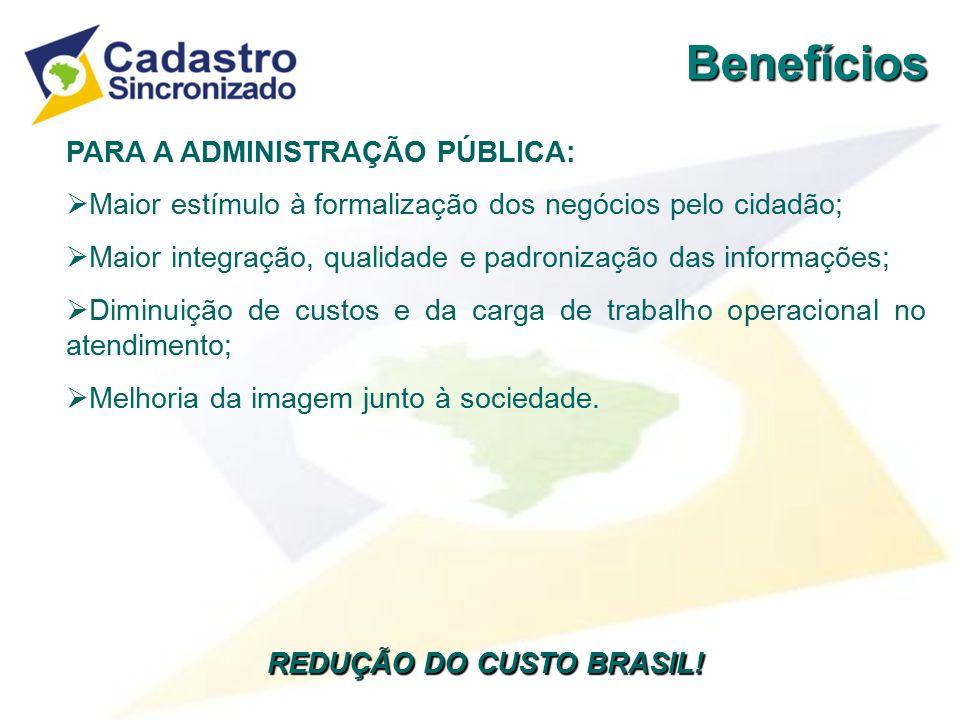 Benefícios REDUÇÃO DO CUSTO BRASIL.REDUÇÃO DO CUSTO BRASIL.