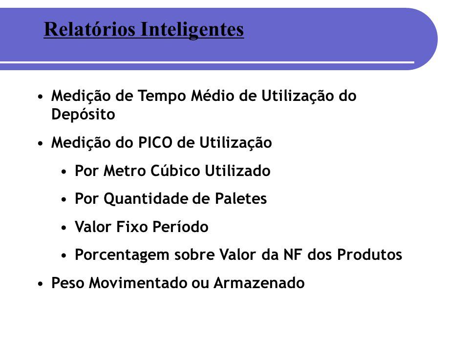 Relatórios Inteligentes Medição de Tempo Médio de Utilização do Depósito Medição do PICO de Utilização Por Metro Cúbico Utilizado Por Quantidade de Pa