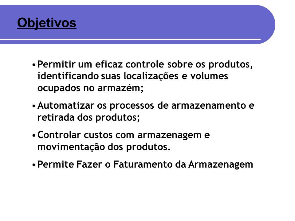 Objetivos Permitir um eficaz controle sobre os produtos, identificando suas localizações e volumes ocupados no armazém; Automatizar os processos de ar