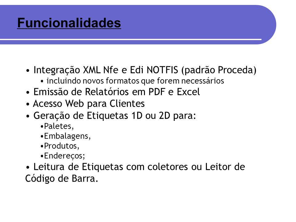 Integração XML Nfe e Edi NOTFIS (padrão Proceda) incluindo novos formatos que forem necessários Emissão de Relatórios em PDF e Excel Acesso Web para C