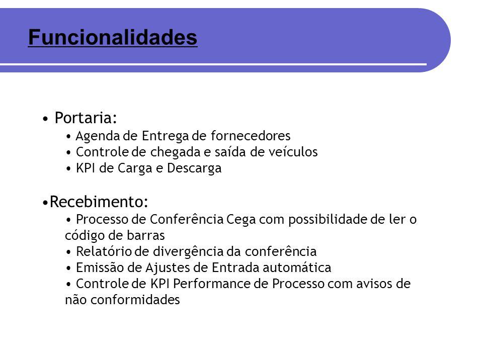 Portaria: Agenda de Entrega de fornecedores Controle de chegada e saída de veículos KPI de Carga e Descarga Recebimento: Processo de Conferência Cega
