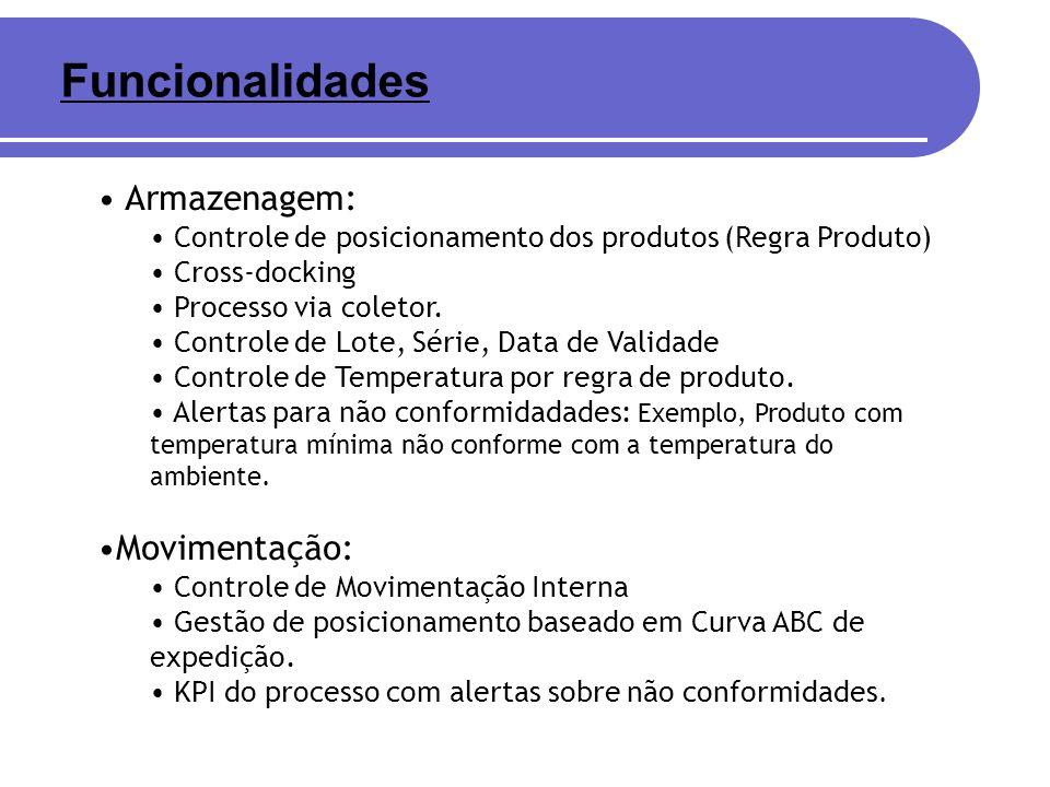 Armazenagem: Controle de posicionamento dos produtos (Regra Produto) Cross-docking Processo via coletor. Controle de Lote, Série, Data de Validade Con