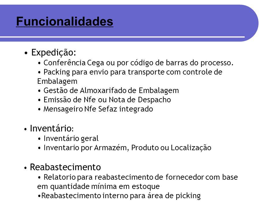 Expedição: Conferência Cega ou por código de barras do processo. Packing para envio para transporte com controle de Embalagem Gestão de Almoxarifado d