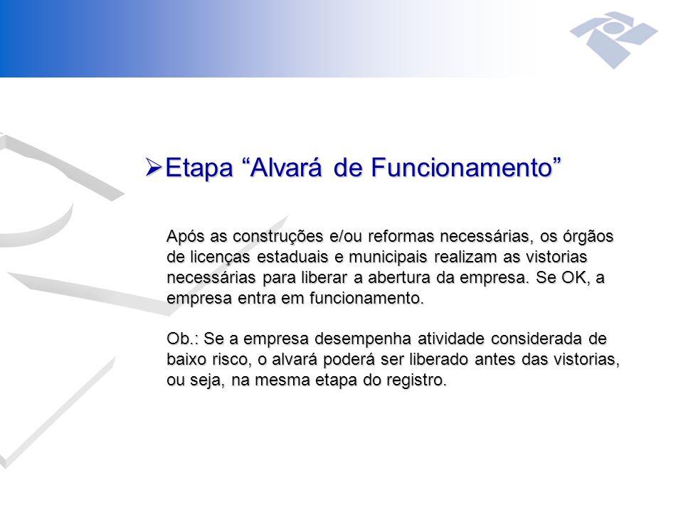  Etapa Alvará de Funcionamento Após as construções e/ou reformas necessárias, os órgãos de licenças estaduais e municipais realizam as vistorias necessárias para liberar a abertura da empresa.
