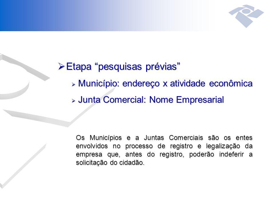  Etapa pesquisas prévias  Município: endereço x atividade econômica  Junta Comercial: Nome Empresarial Os Municípios e a Juntas Comerciais são os entes envolvidos no processo de registro e legalização da empresa que, antes do registro, poderão indeferir a solicitação do cidadão.