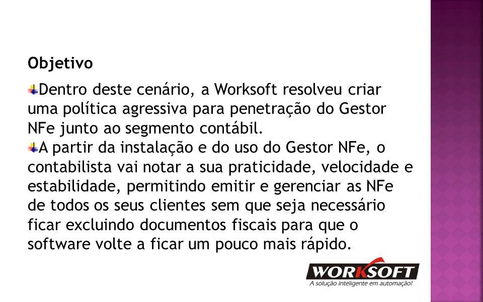 Objetivo Dentro deste cenário, a Worksoft resolveu criar uma política agressiva para penetração do Gestor NFe junto ao segmento contábil. A partir da