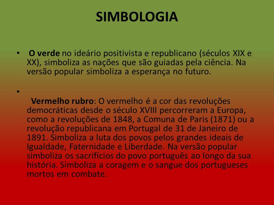 SIMBOLOGIA O verde no ideário positivista e republicano (séculos XIX e XX), simboliza as nações que são guiadas pela ciência. Na versão popular simbol