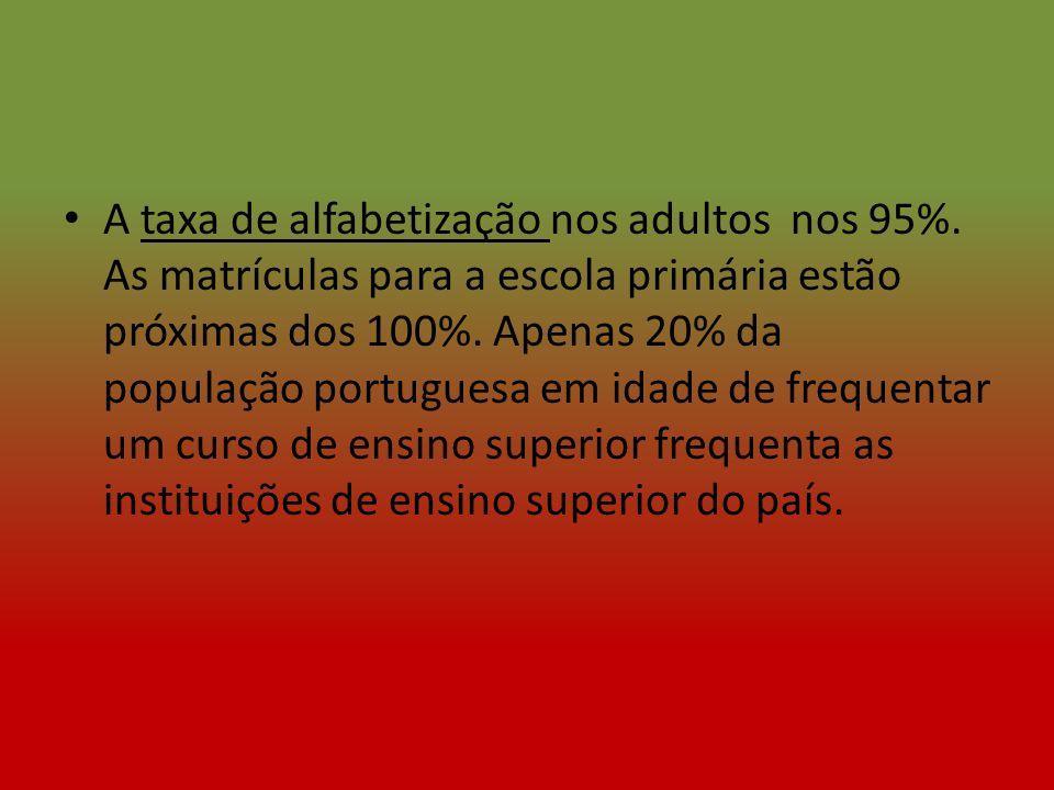 A taxa de alfabetização nos adultos nos 95%. As matrículas para a escola primária estão próximas dos 100%. Apenas 20% da população portuguesa em idade