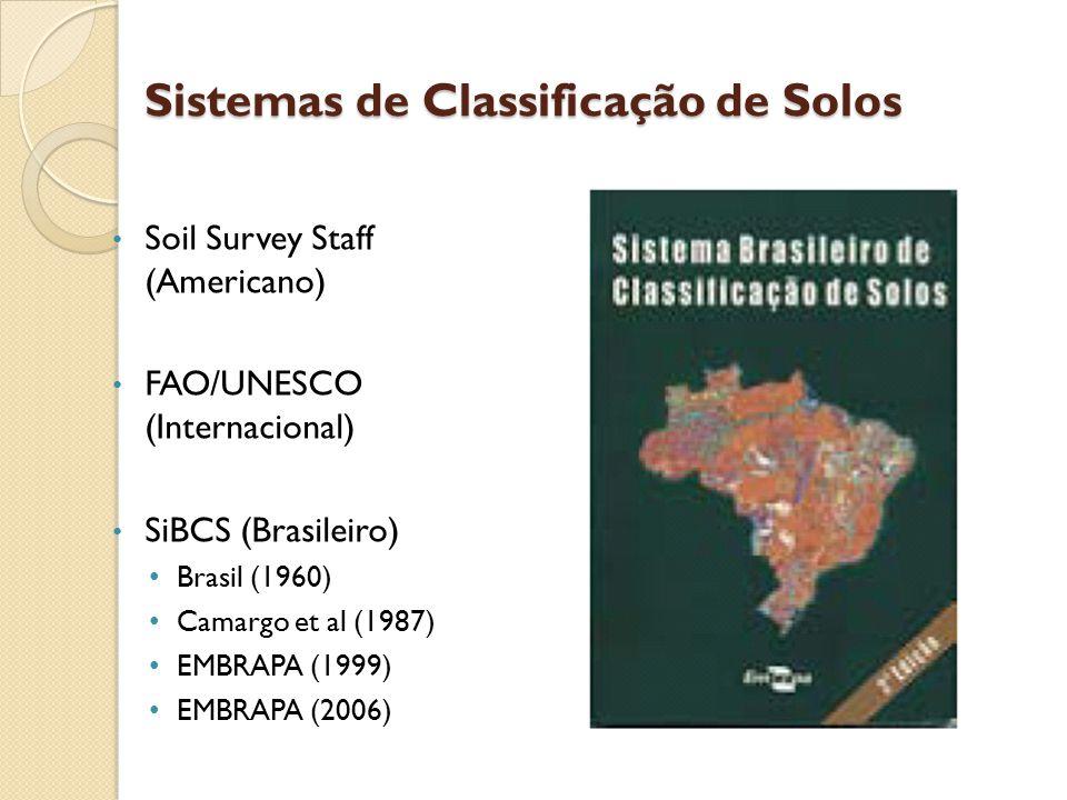 Sistemas de Classificação de Solos Soil Survey Staff (Americano) FAO/UNESCO (Internacional) SiBCS (Brasileiro) Brasil (1960) Camargo et al (1987) EMBR